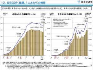 柔道整復師と経済学